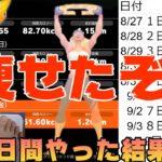【ダイエット】リングフィットアドベンチャーダイエット10日間の記録